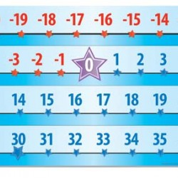 BULLETIN BOARD SETS NUMBER LINE 20-100 & ALPHABET EUREKA